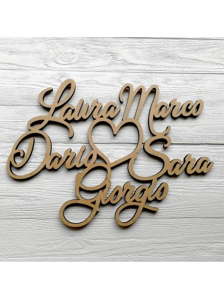 Scritto da cinque nomi personalizzabili (inaugurazioni, matrimoni, feste…)